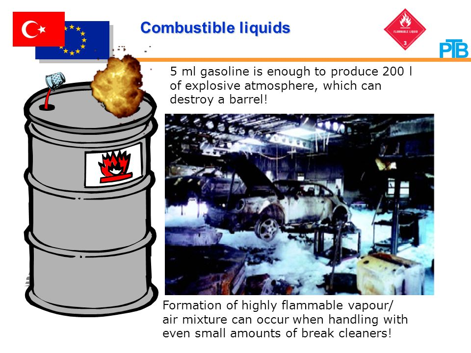 Combustible liquids 5 ml gasoline is enough to produce 200 l of explosive atmosphere, which can destroy a barrel!
