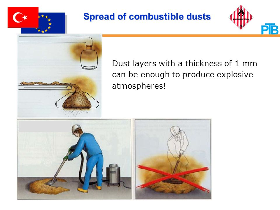 Spread of combustible dusts
