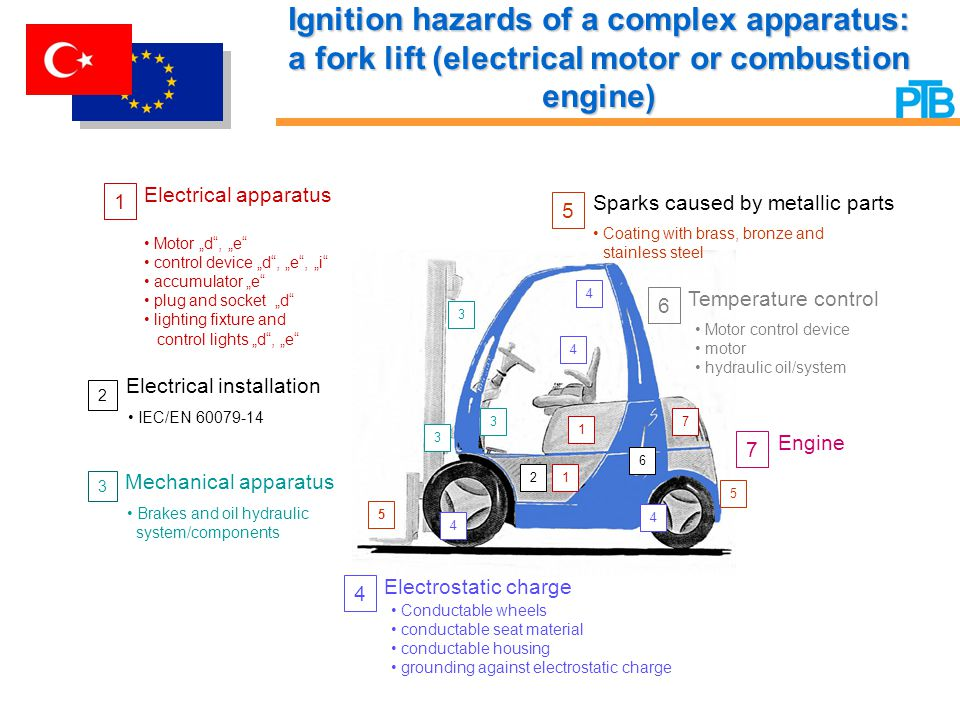 Ignition hazards of a complex apparatus: a fork lift (electrical motor or combustion engine)