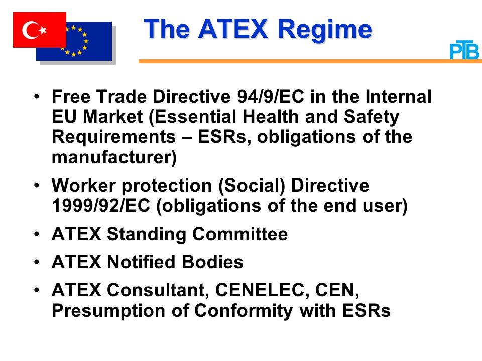 The ATEX Regime