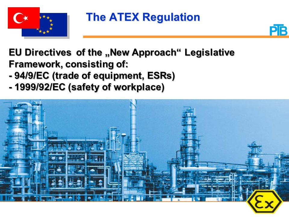 The ATEX Regulation