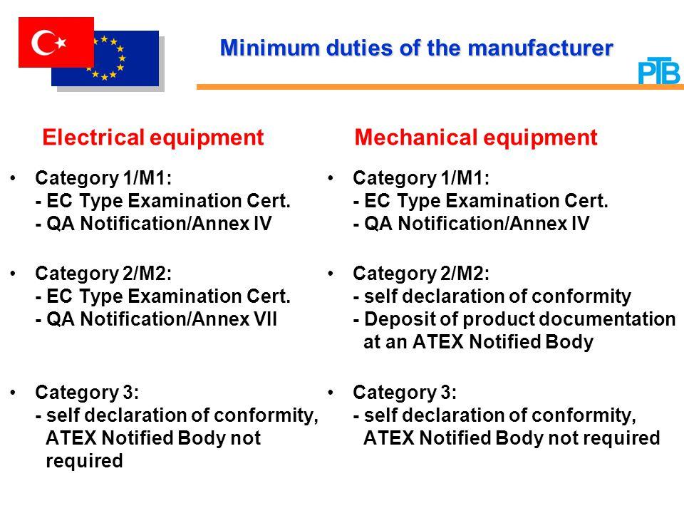 Minimum duties of the manufacturer