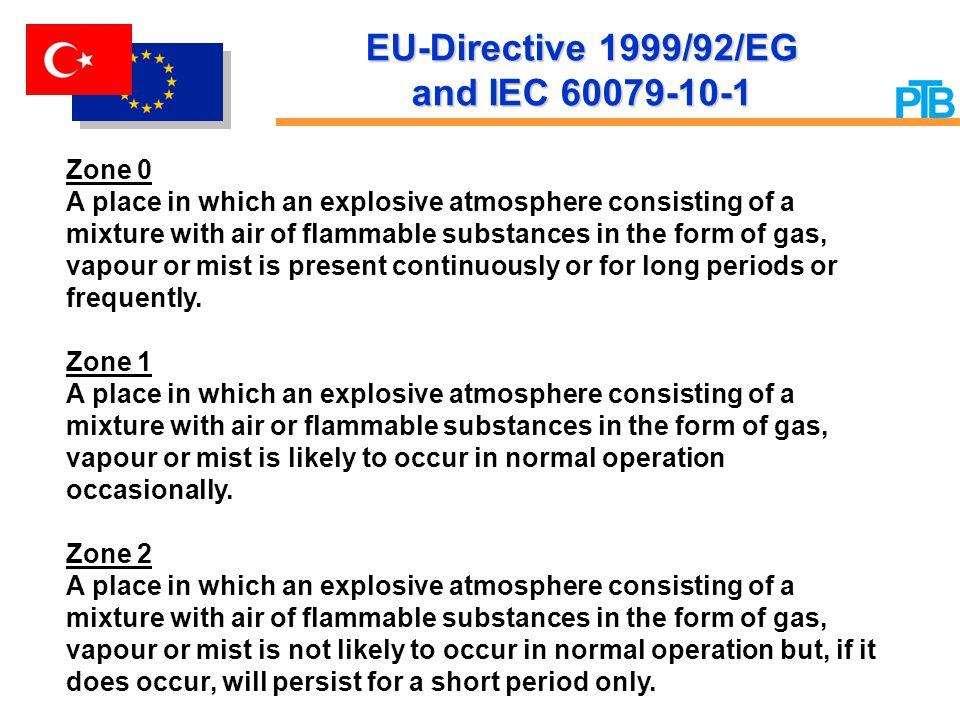 EU-Directive 1999/92/EG and IEC 60079-10-1