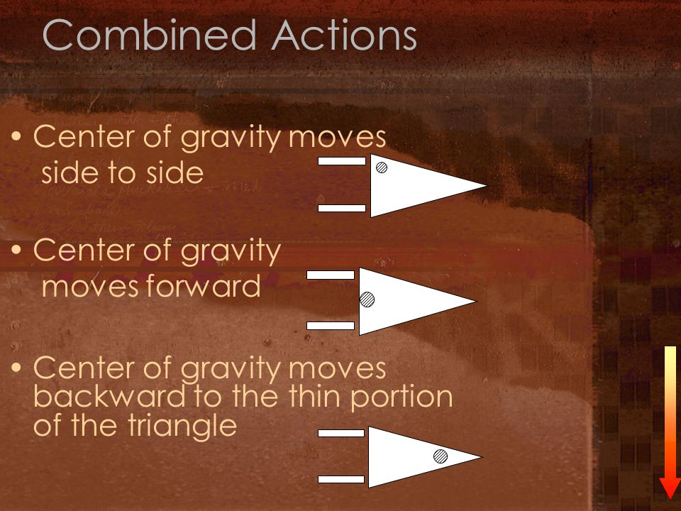 Combined Actions Center of gravity moves side to side