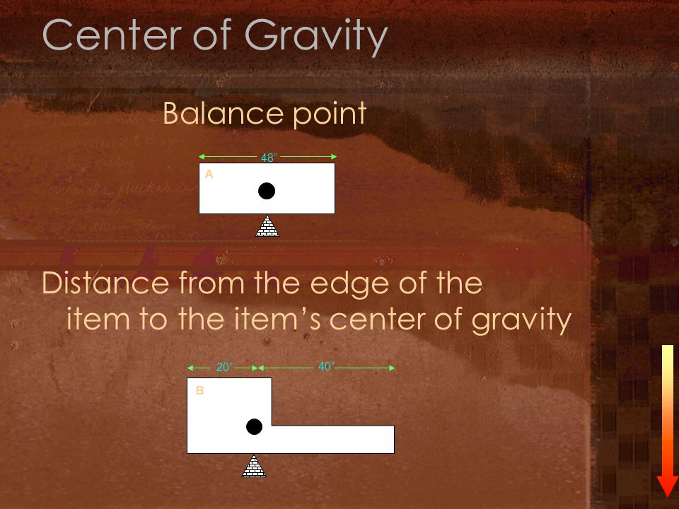 Center of Gravity Balance point
