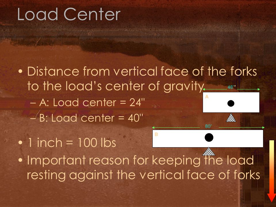 Load Center Distance from vertical face of the forks to the load's center of gravity. A: Load center = 24