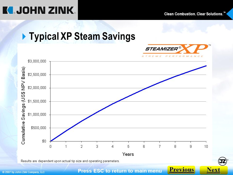 Typical XP Steam Savings