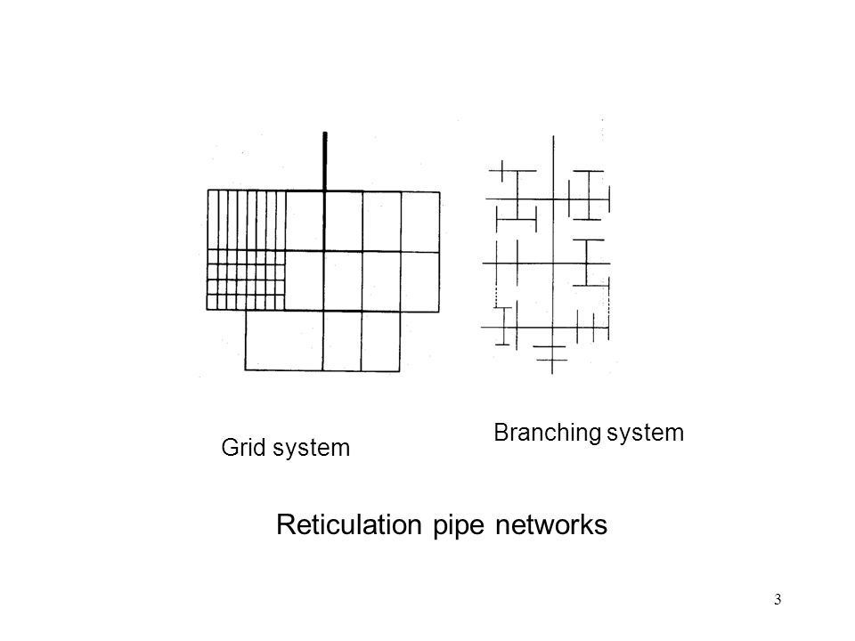 Reticulation pipe networks
