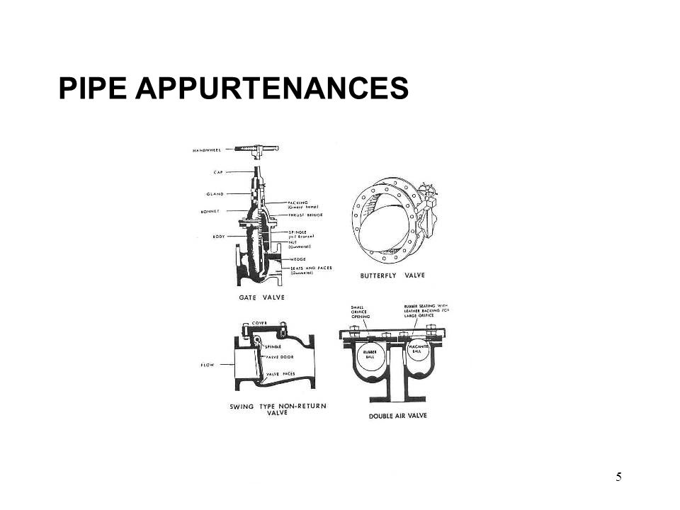PIPE APPURTENANCES