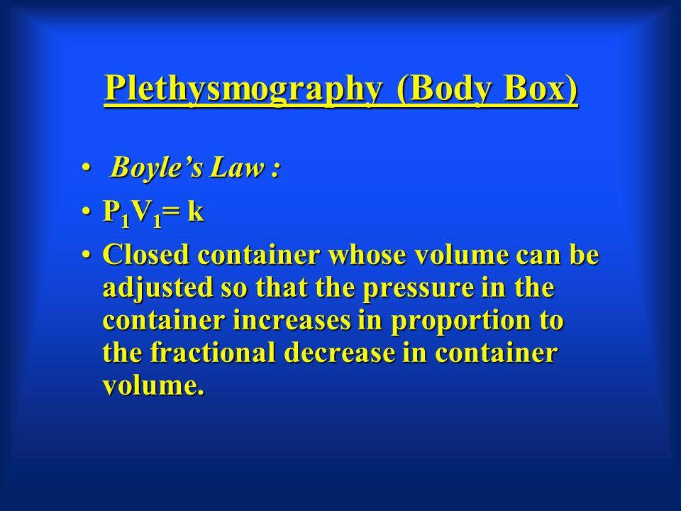 Plethysmography (Body Box)