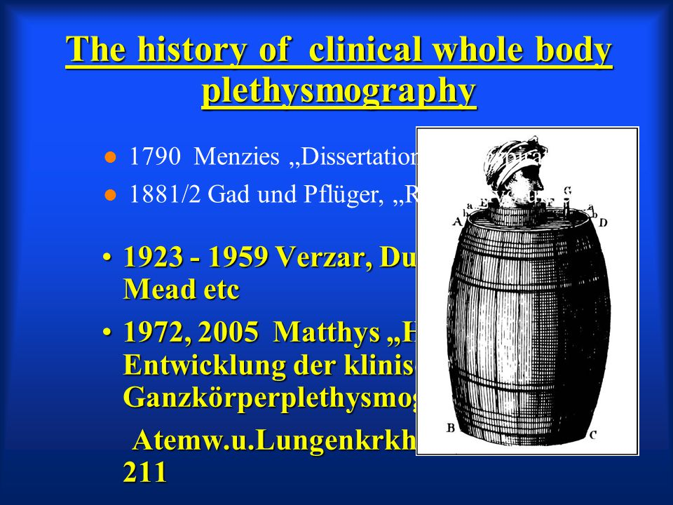 The history of clinical whole body plethysmography