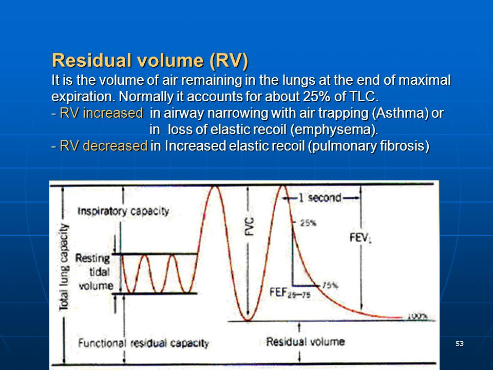 Residual volume (RV) It is the volume of air remaining in the lungs at the end of maximal expiration.