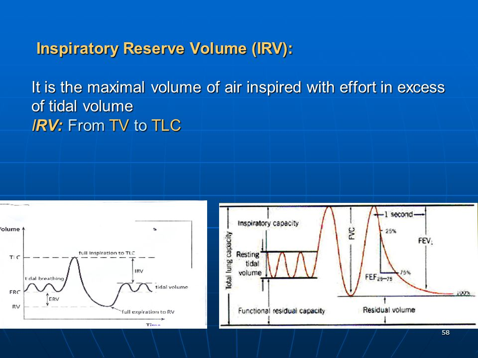 Inspiratory Reserve Volume (IRV): It is the maximal volume of air inspired with effort in excess of tidal volume IRV: From TV to TLC