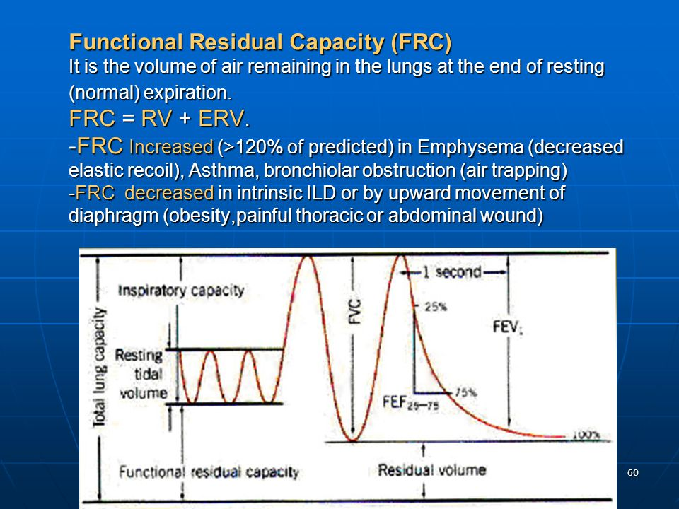 Functional Residual Capacity (FRC) It is the volume of air remaining in the lungs at the end of resting (normal) expiration.