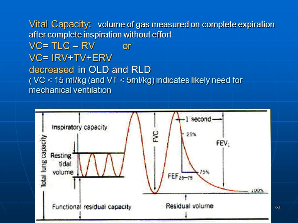 Vital Capacity: volume of gas measured on complete expiration after complete inspiration without effort VC= TLC – RV or VC= IRV+TV+ERV decreased in OLD and RLD ( VC < 15 ml/kg (and VT < 5ml/kg) indicates likely need for mechanical ventilation