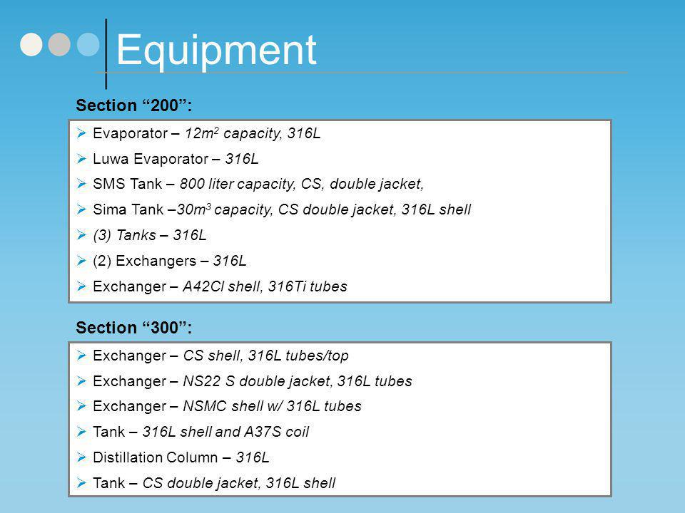 Equipment Section 200 : Section 300 :