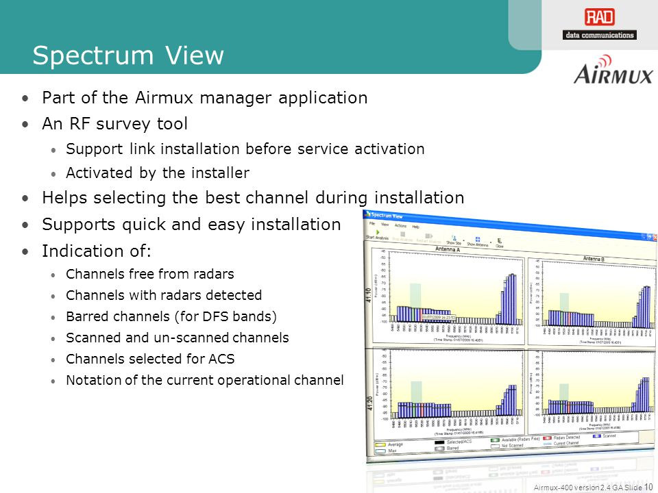 Spectrum View Part of the Airmux manager application An RF survey tool
