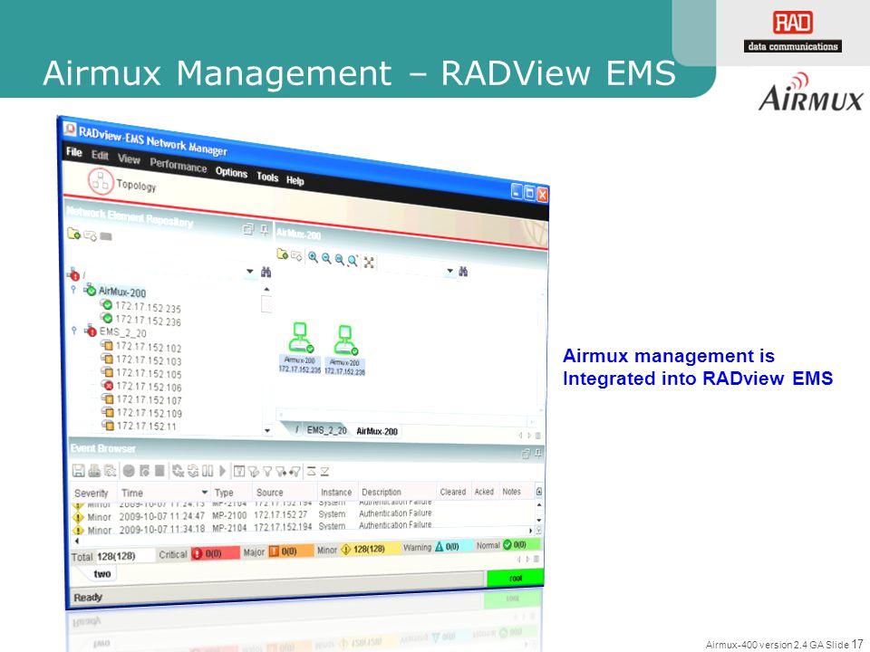 Airmux Management – RADView EMS