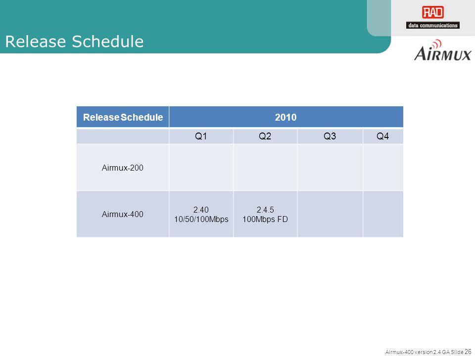 Release Schedule Release Schedule 2010 Q1 Q2 Q3 Q4 Airmux-200