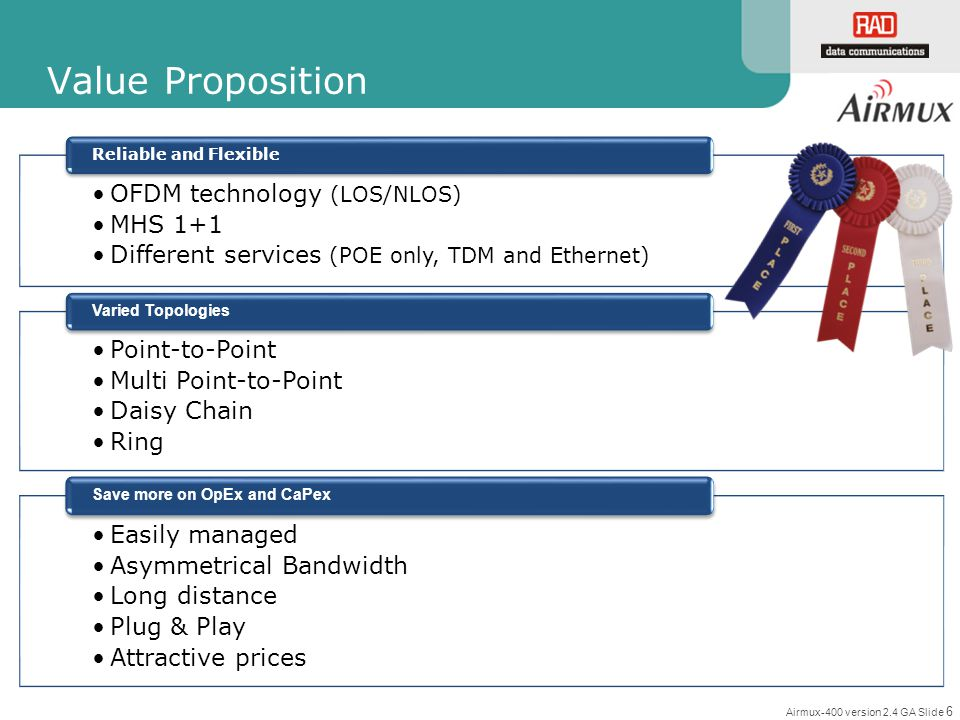Value Proposition OFDM technology (LOS/NLOS) MHS 1+1