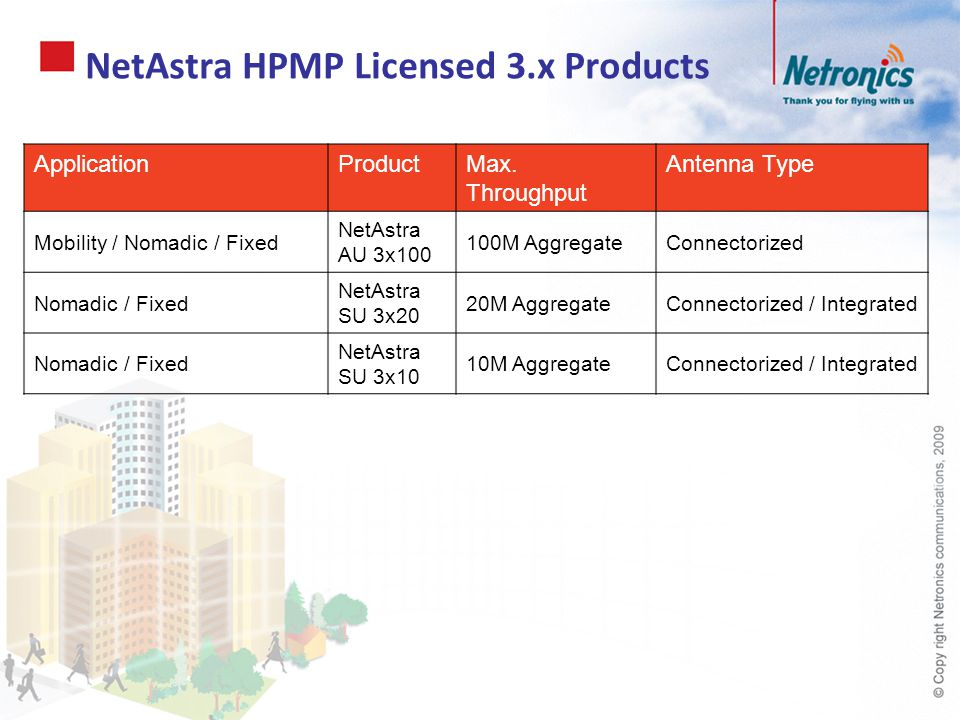 NetAstra HPMP Licensed 3.x Products