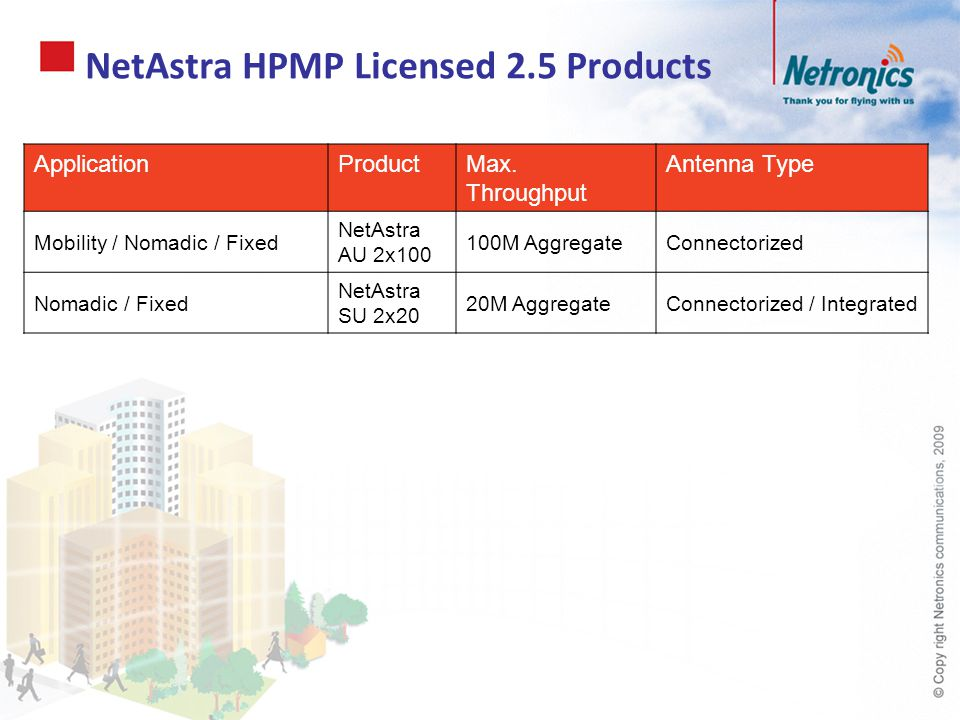 NetAstra HPMP Licensed 2.5 Products