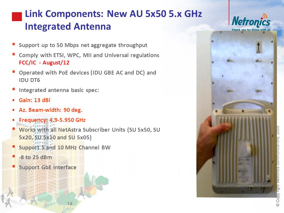Link Components: New AU 5x50 5.x GHz Integrated Antenna