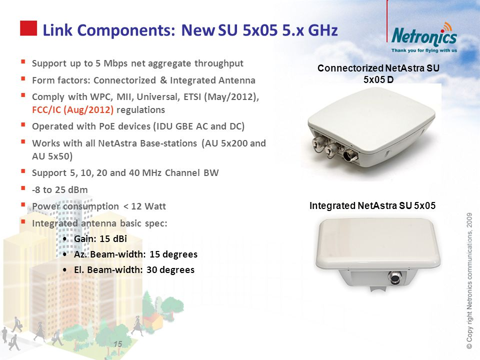 Link Components: New SU 5x05 5.x GHz