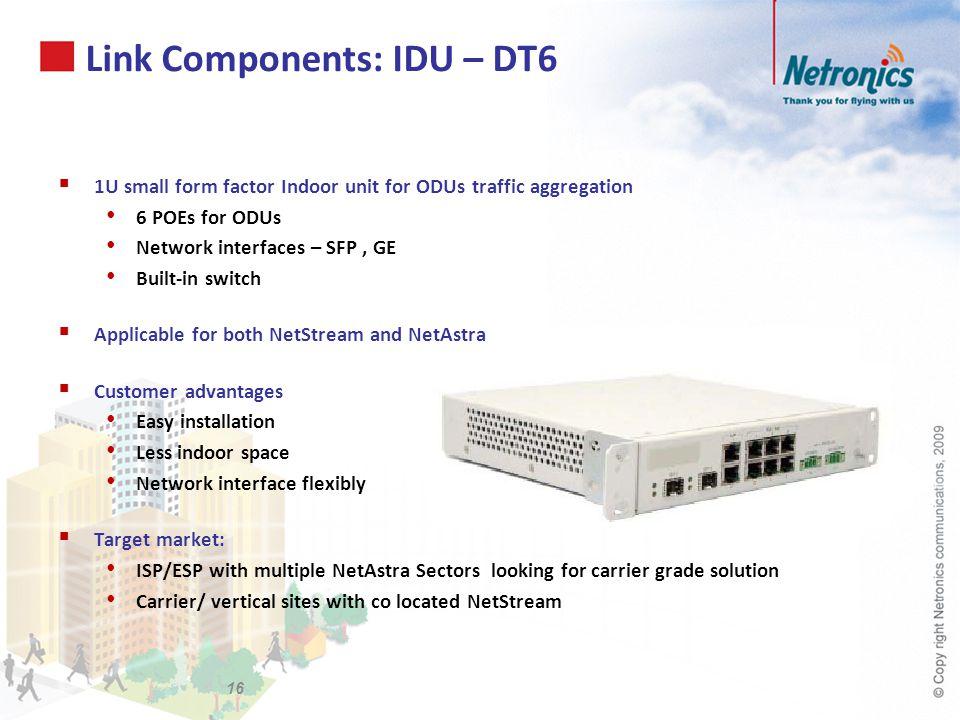 Link Components: IDU – DT6