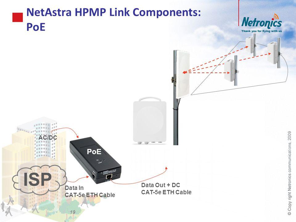 NetAstra HPMP Link Components: PoE