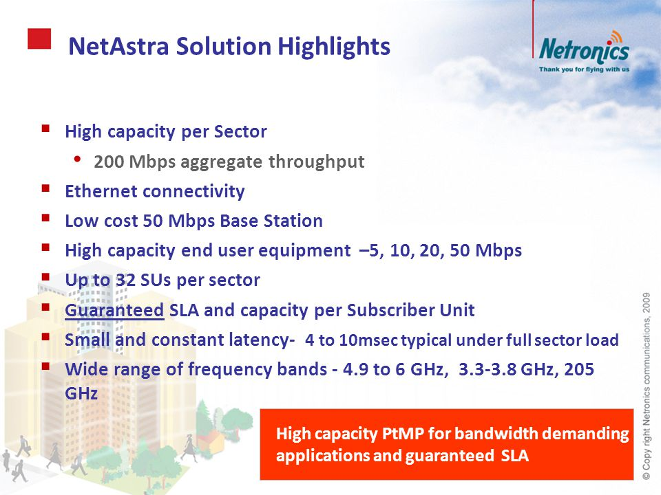 NetAstra Solution Highlights