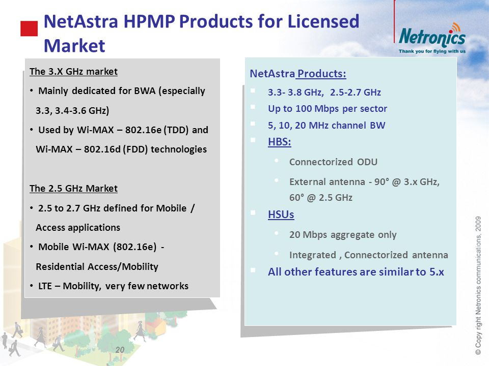 NetAstra HPMP Products for Licensed Market
