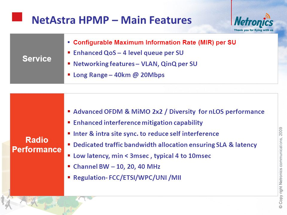 NetAstra HPMP – Main Features