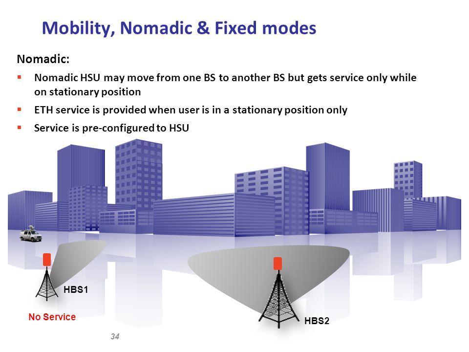 Mobility, Nomadic & Fixed modes
