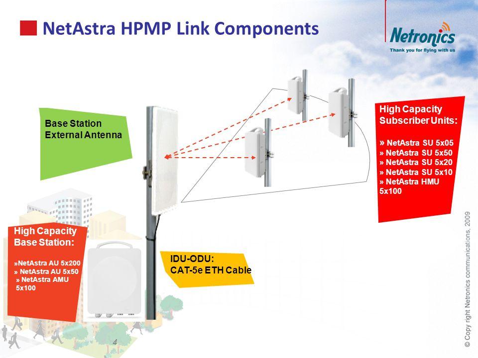 NetAstra HPMP Link Components
