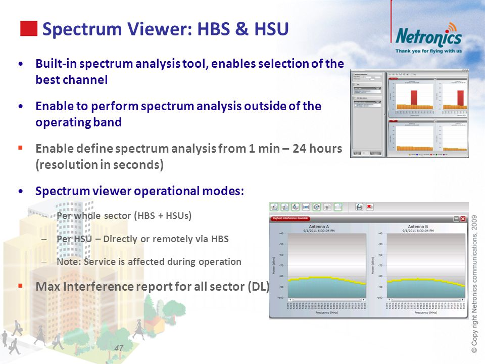 Spectrum Viewer: HBS & HSU