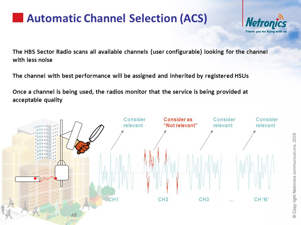 Automatic Channel Selection (ACS)