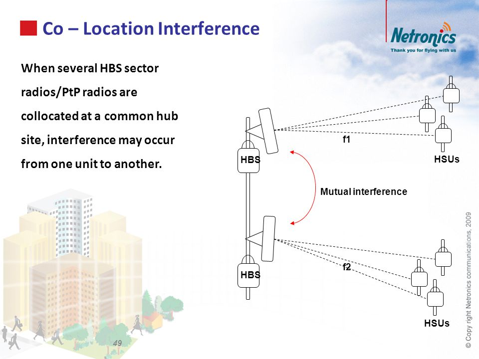 Co – Location Interference