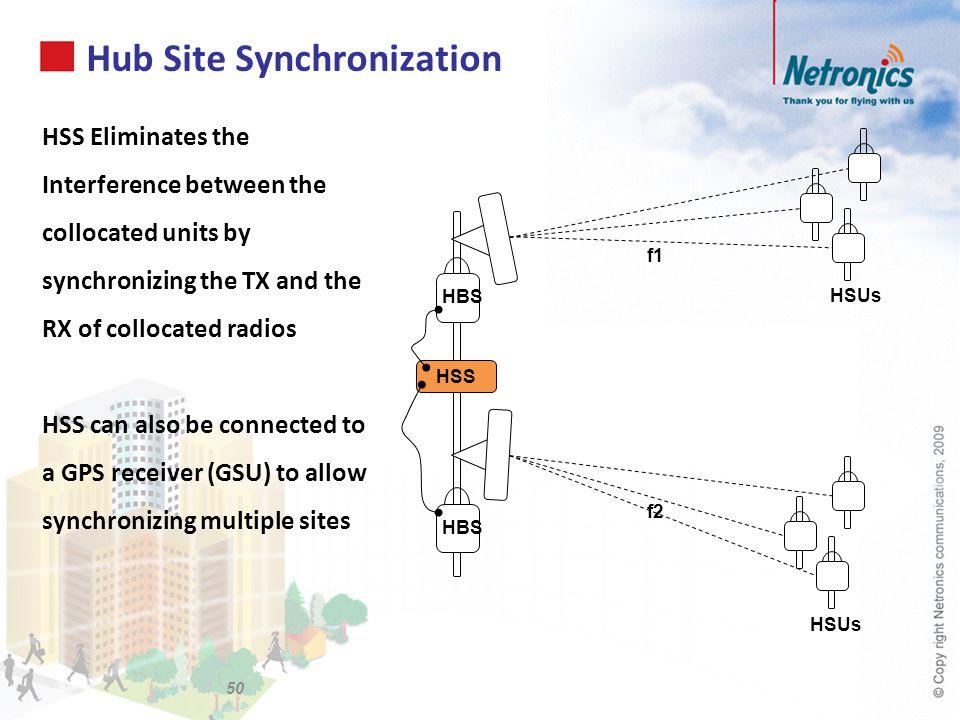 Hub Site Synchronization