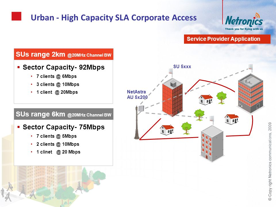 Urban - High Capacity SLA Corporate Access