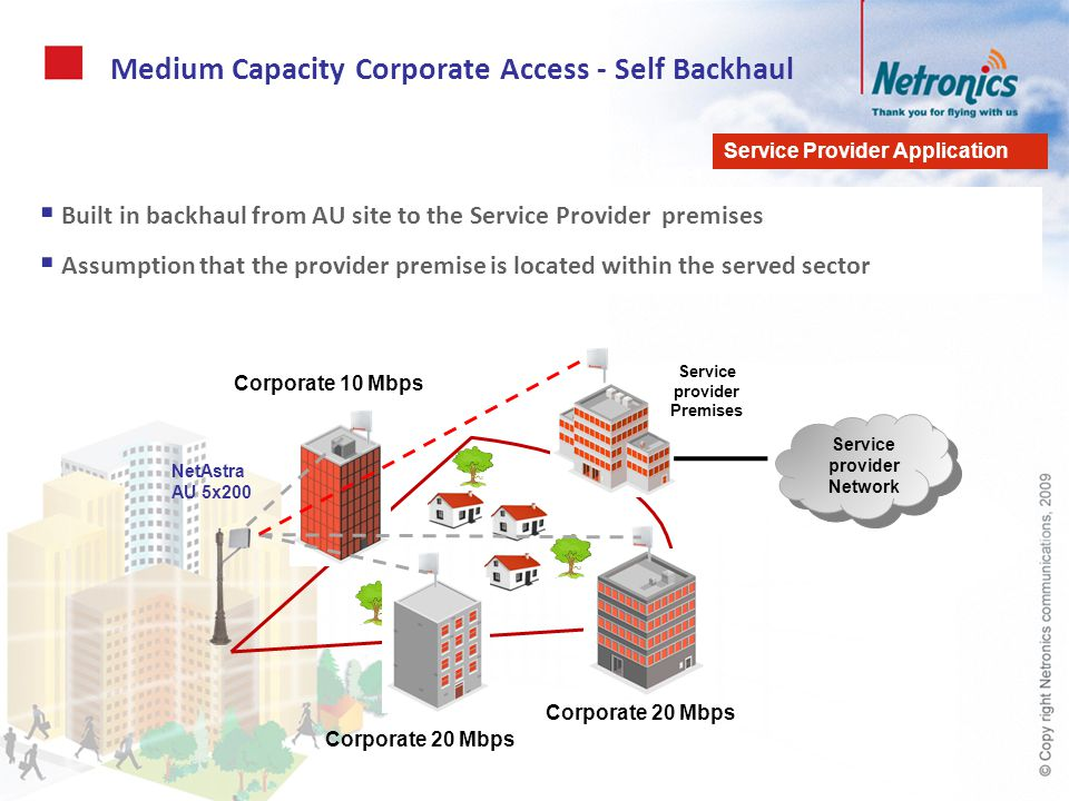 Medium Capacity Corporate Access - Self Backhaul