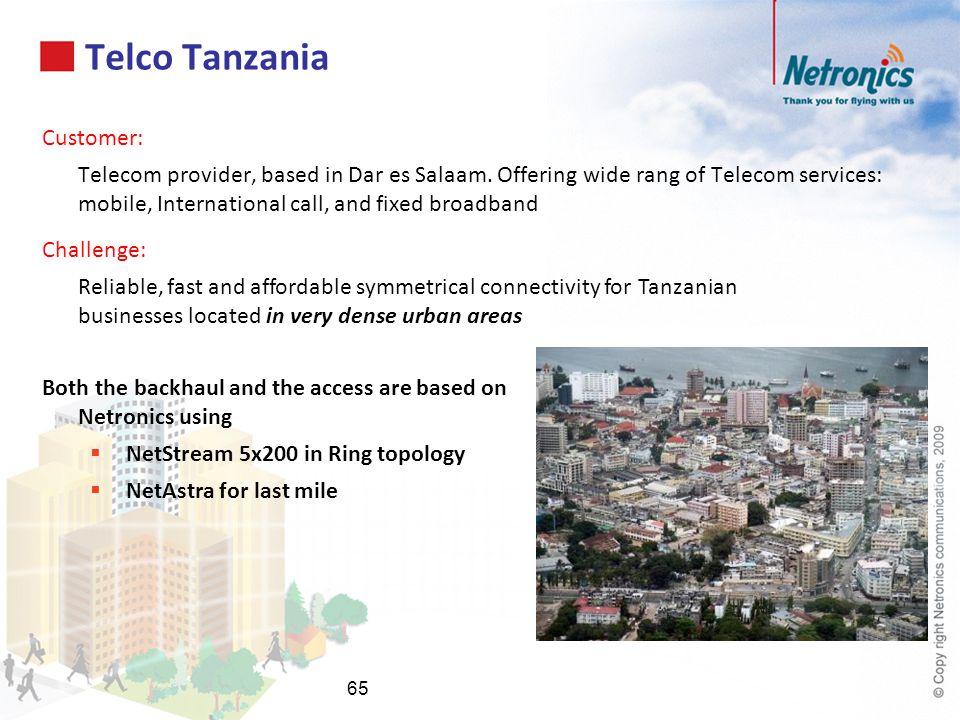 Telco Tanzania Customer: