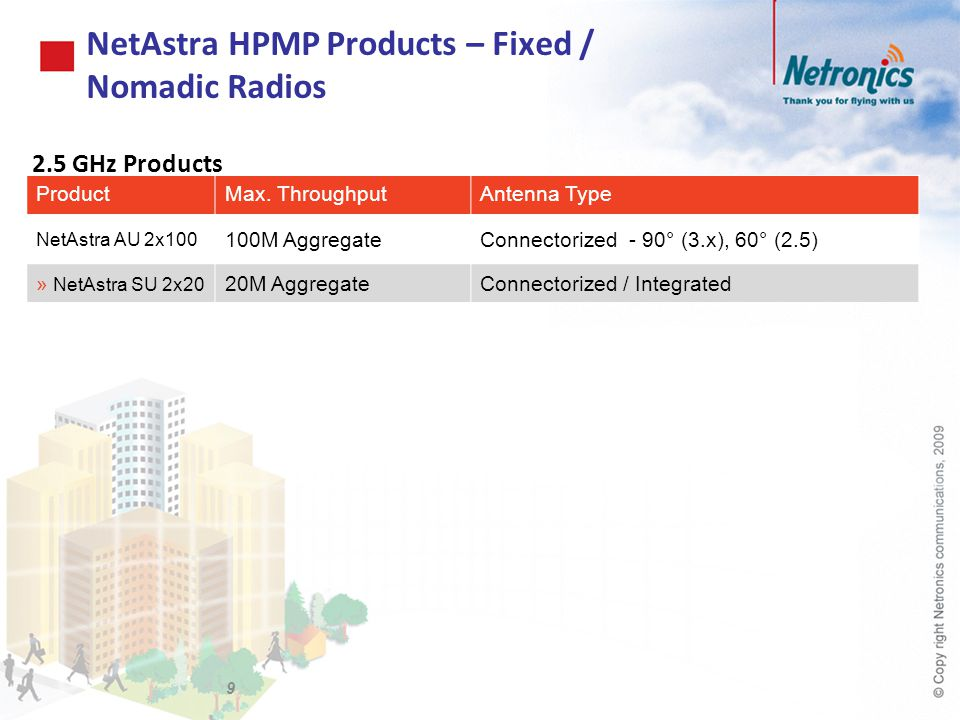NetAstra HPMP Products – Fixed / Nomadic Radios