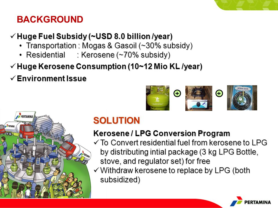 BACKGROUND SOLUTION Huge Fuel Subsidy (~USD 8.0 billion /year)