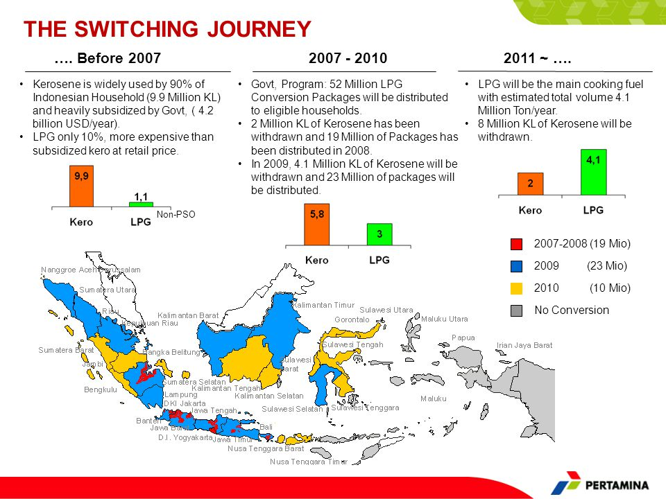 THE SWITCHING JOURNEY …. Before 2007 2007 - 2010 2011 ~ ….