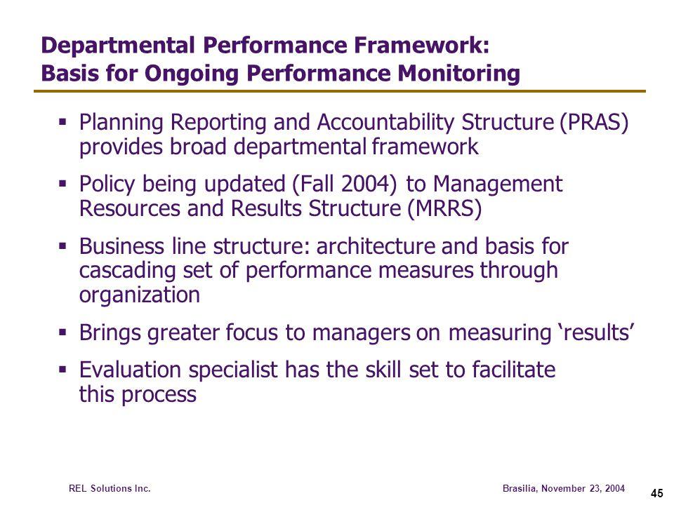 Departmental Performance Framework: