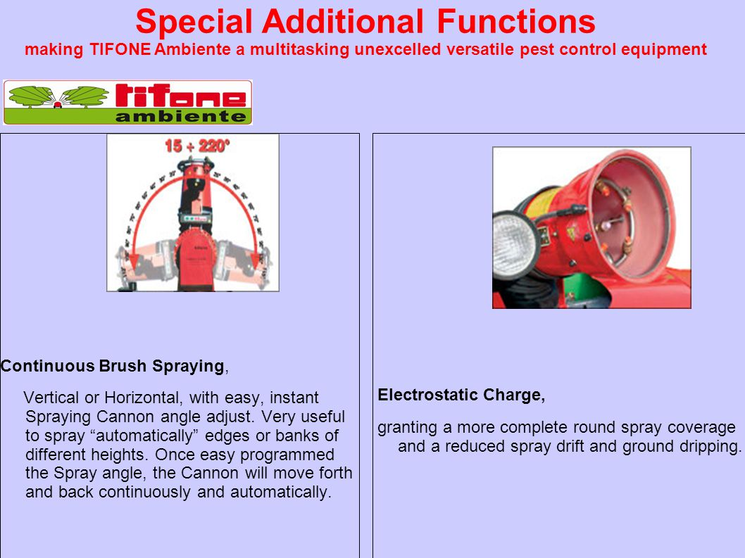 Special Additional Functions