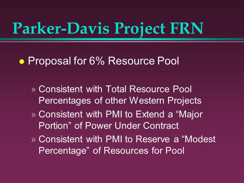 Parker-Davis Project FRN
