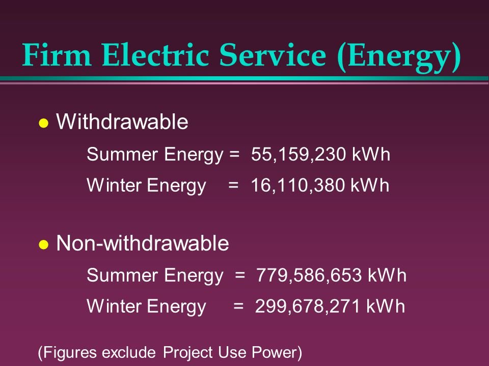 Firm Electric Service (Energy)