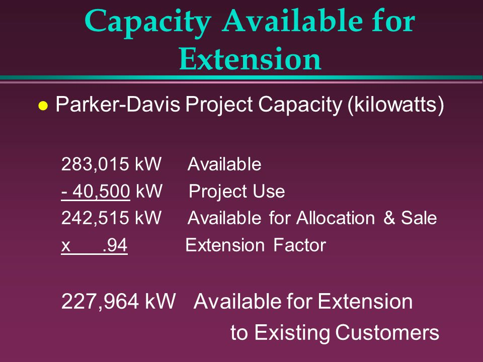 Capacity Available for Extension
